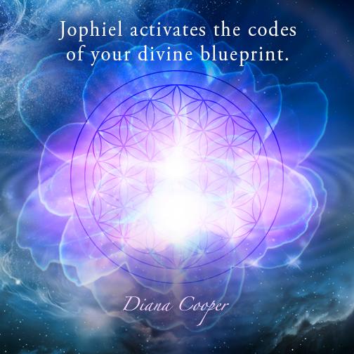 Archangel quote 9. Jophiel activates